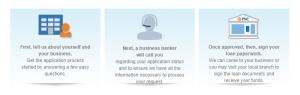 Pnc Secured Credit Card online apply